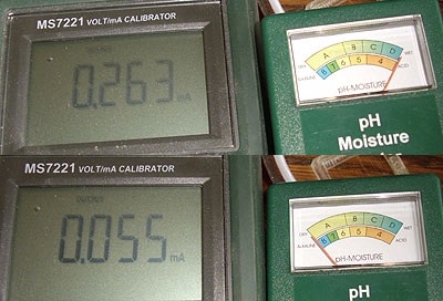 pH and hummidity meter